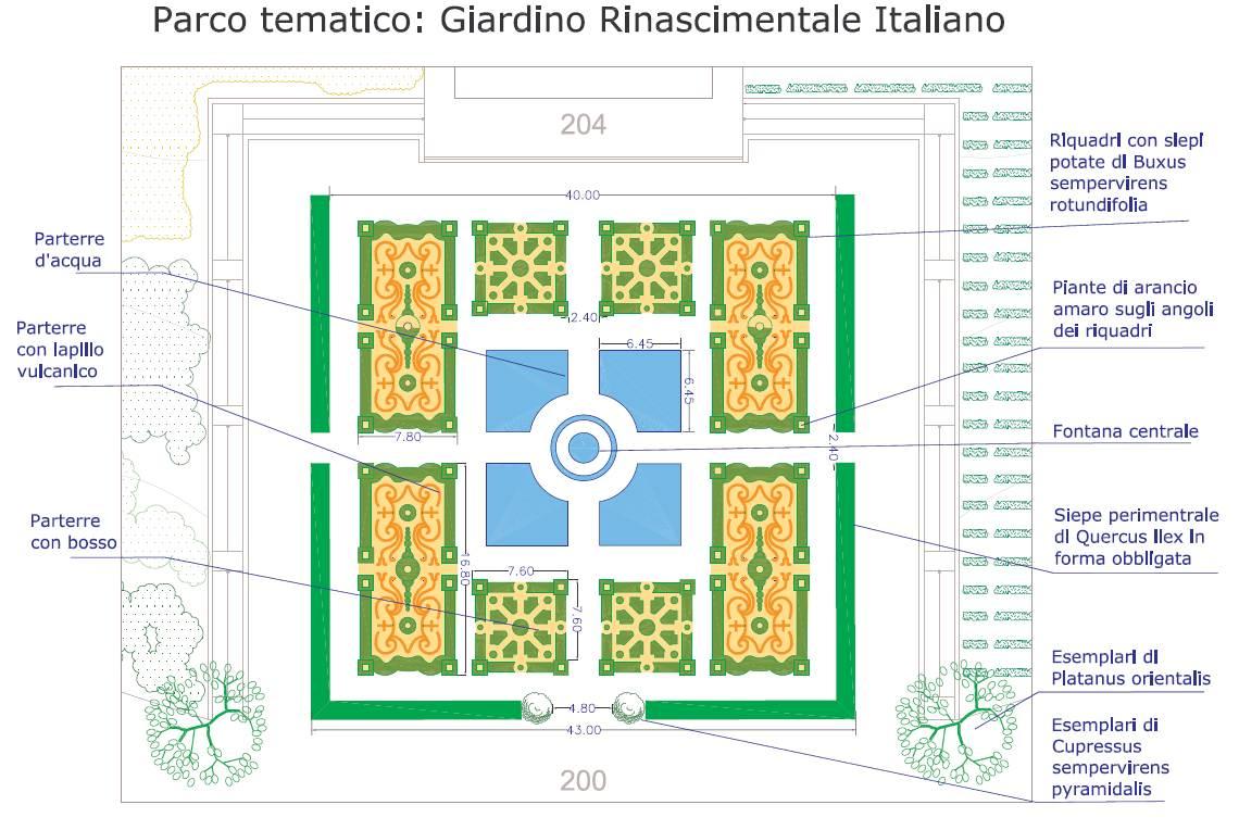 Planimetria giardino rinascimentale italiano for Planimetria giardino